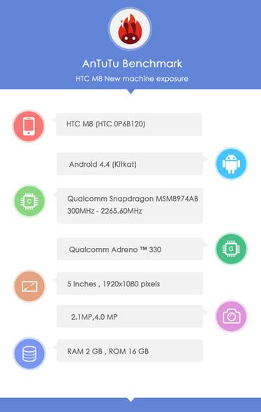 HTC-M8-rumor-round-up-1