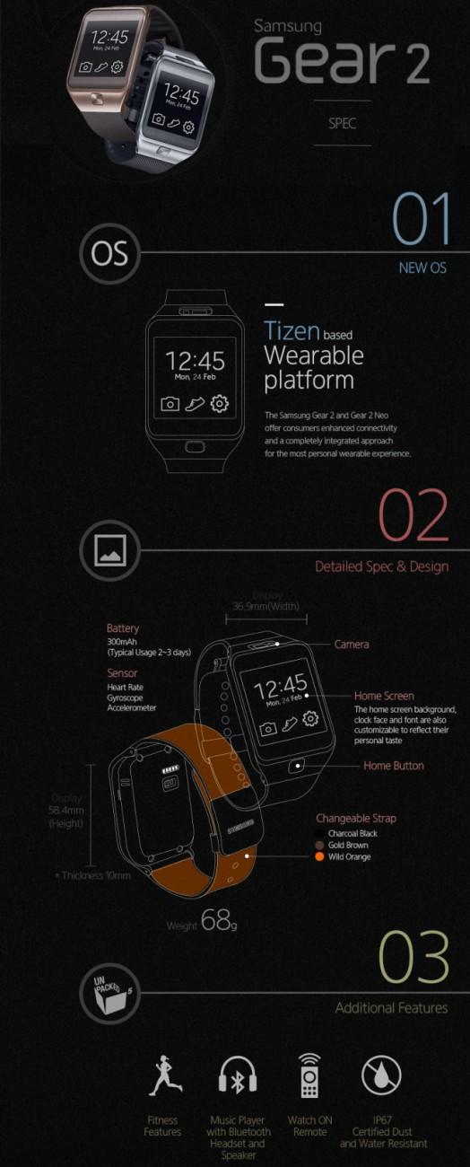 galaxy-gear-2-neo-infograph