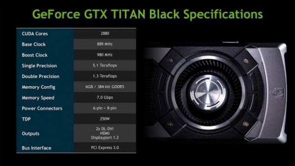 Photo of NVIDIA کارت گرافیک Titan Black را عرضه کرد