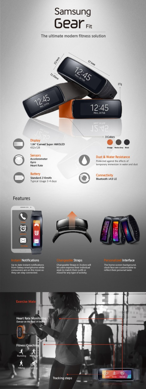 samsung-gear-fit-infograph