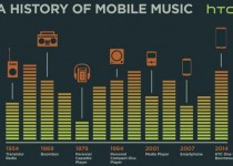 HTC-History-of-Mobile-music