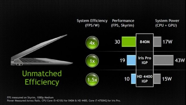 NVIDIA-GeForce-800M-Slides (26)