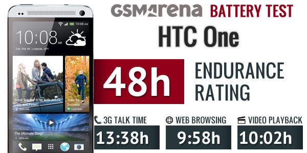 htc-one-m7-battery-test