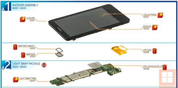 nokia-x-disassembled-1