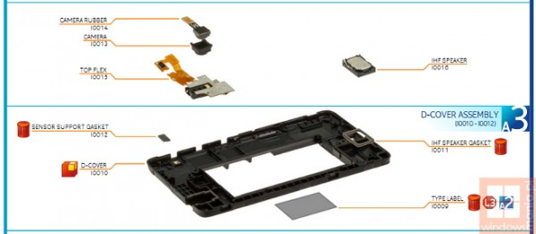nokia-x-disassembled-2