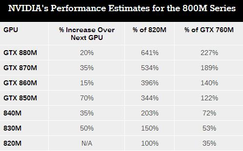 nvidia-800m-series-3