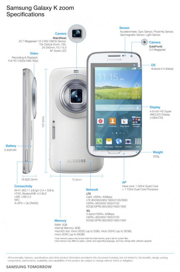 Galaxy-k-infographic