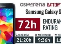 samsung-galaxy-s5-battery-test