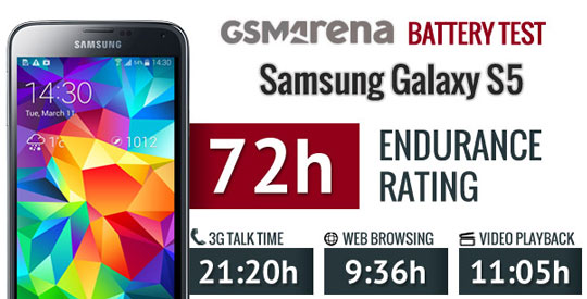 samsung-galaxy-s5-battery-test