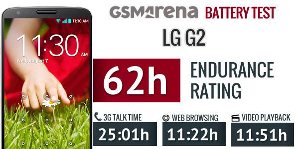 lg-g2-battery-score