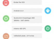 Amazon-Fire-HDX-8.9-Snapdragon-805-sider (1)