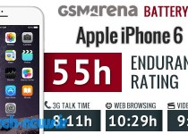apple-iphone-6-battery-test