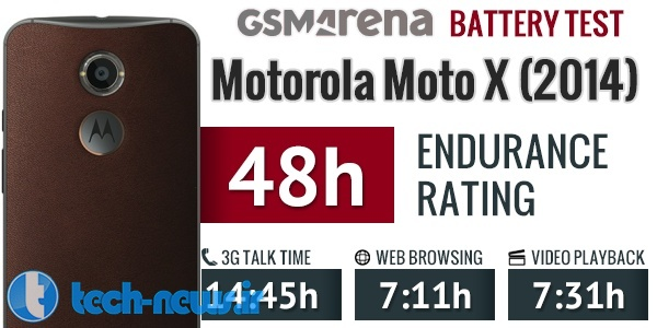 Photo of تست باتری Motorola Moto X 2014