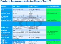 cherry-trail_large_large