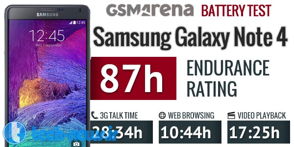 galaxy-note-4-battery-test