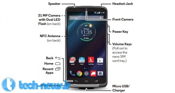 Photo of مشخصات فنی Motorola Droid Turbo به صورت کامل مشخص شد