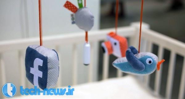 Photo of اسباب بازی هایی که می توانند تصاویر کودکان شما را به صورت خودکار در فضای مجازی به اشتراک بگذارند، تولید خواهند شد!