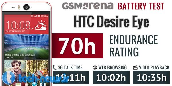 htc-desire-eye-battery