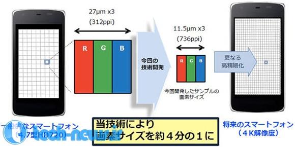 sharp-igzo-736ppi2