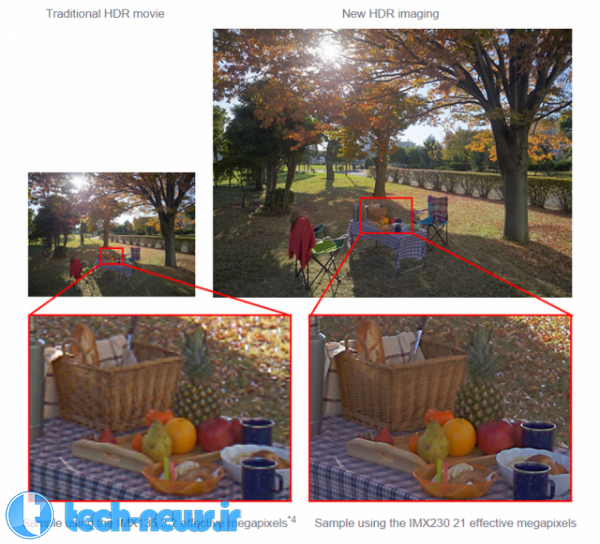sony-imx230-sample-comparison-640x581