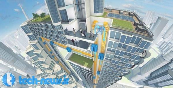Photo of آسانسور های چند گانه، به صورت افقی و عمودی و بدون کابل حرکت خواهند کرد!