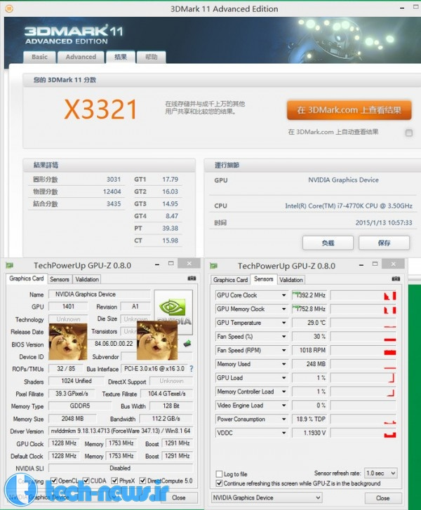 GeForce GTX 960 3DMark Numbers Emerge 2