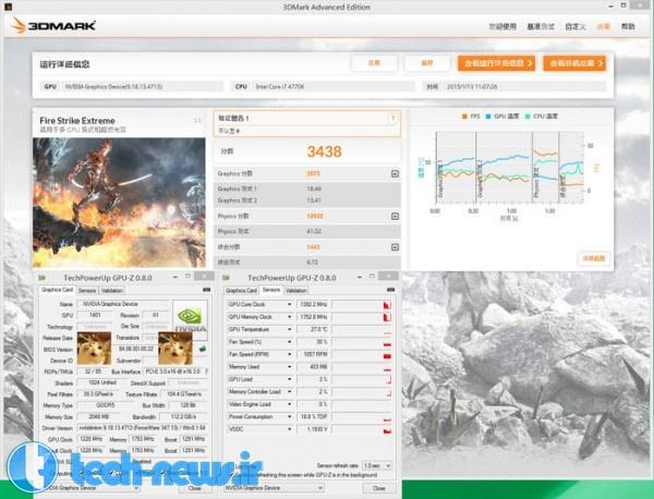 GeForce GTX 960 3DMark Numbers Emerge 5