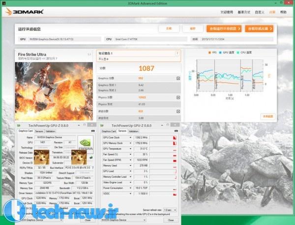 GeForce GTX 960 3DMark Numbers Emerge 6