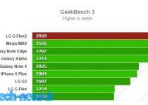 LG G Flex2 snapdragon 810 benchmark