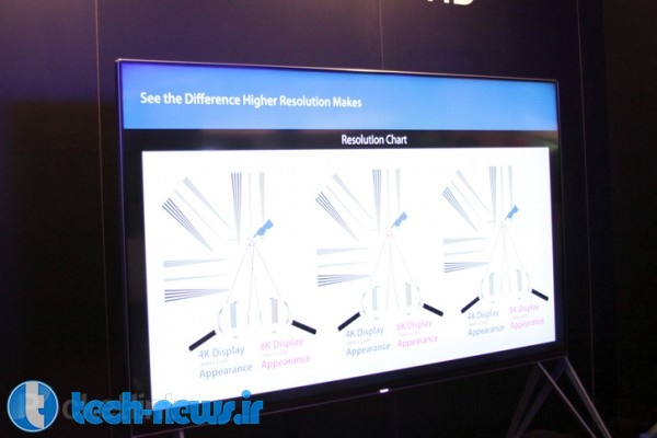 Sharp's 80-inch 'Beyond 4K TV' is actually more like an 8K TV 3