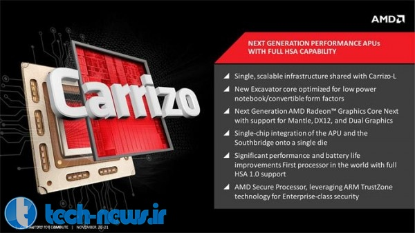 AMD Carrizo APU presentation leaked-7