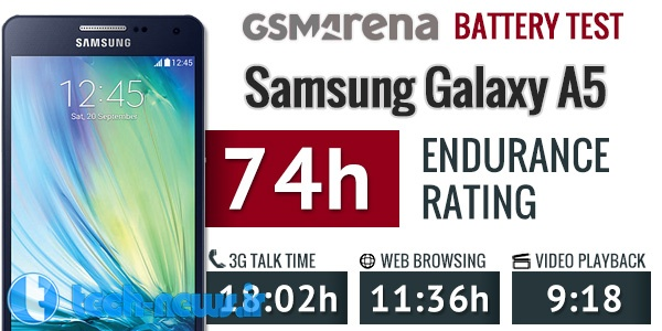 Samsung Galaxy A5 battery