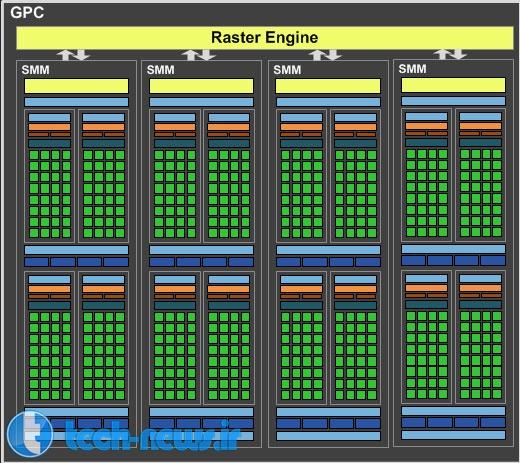 gtx 960 Architecture 2