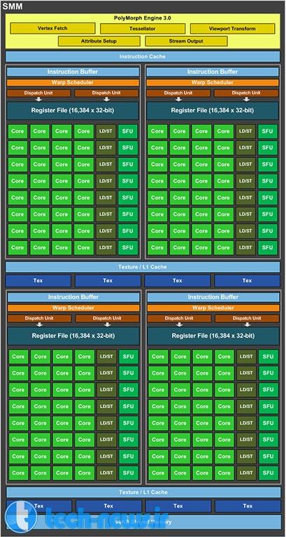 gtx 960 Architecture 3