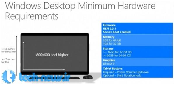 مایکروسافت سیستم مورد نیاز ویندوز 10 برای اسمارت فونها و دسکتاپها را منتشر کرد