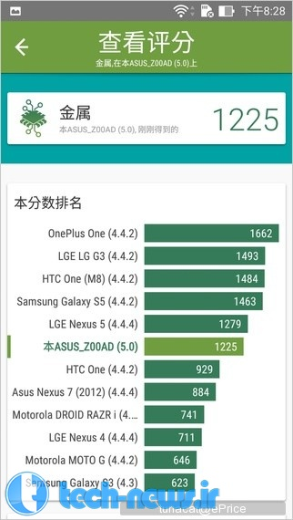 Asus-Zenfone-2-unboxing-and-benchmarks(29)