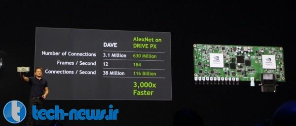 Photo of DRIVE PX، سیستم جدید شرکت انویدیا برای خودروهای بدون سرنشین