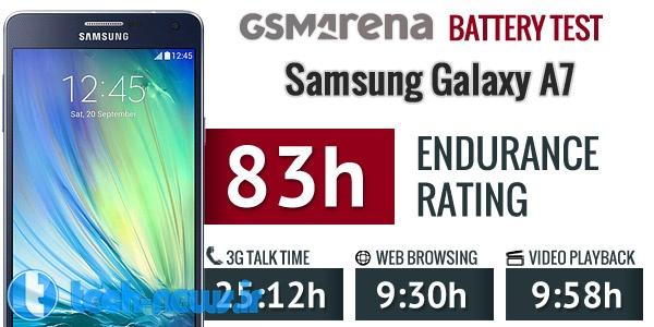 galaxy-a7-battery
