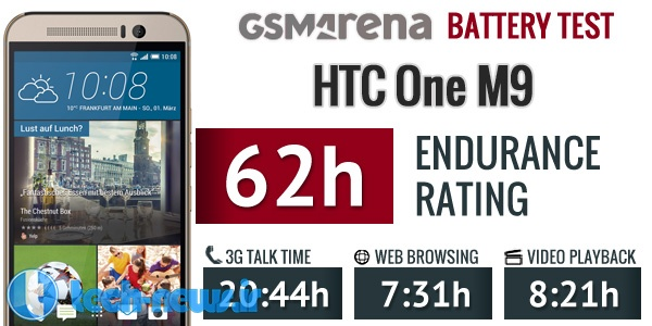 htc one m9 battery test