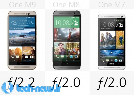 htc-one-m9-vs-one-m8-vs-one-m7-0