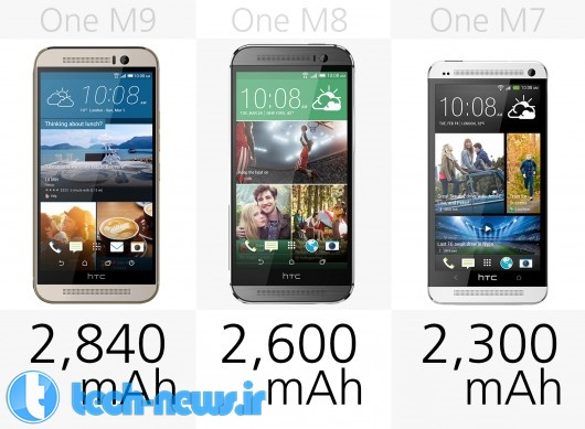 htc-one-m9-vs-one-m8-vs-one-m7-1