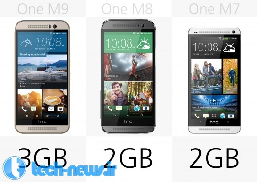 htc-one-m9-vs-one-m8-vs-one-m7-16