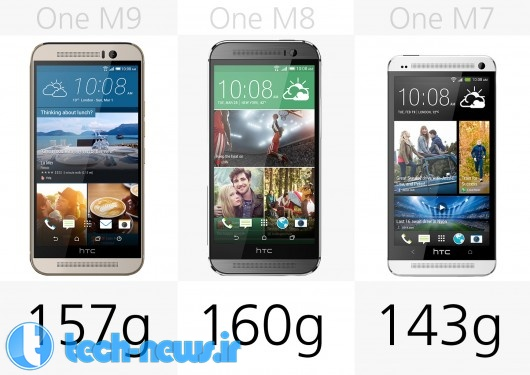 htc-one-m9-vs-one-m8-vs-one-m7-20
