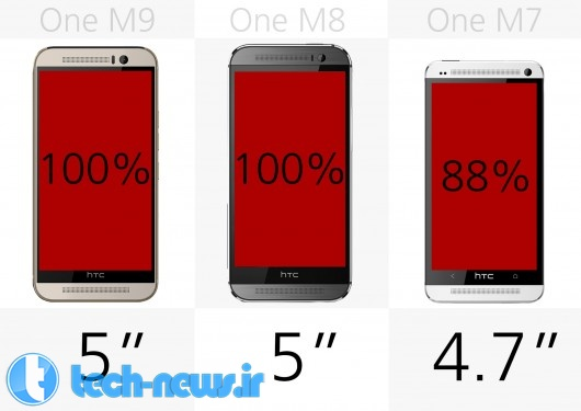 htc-one-m9-vs-one-m8-vs-one-m7-22