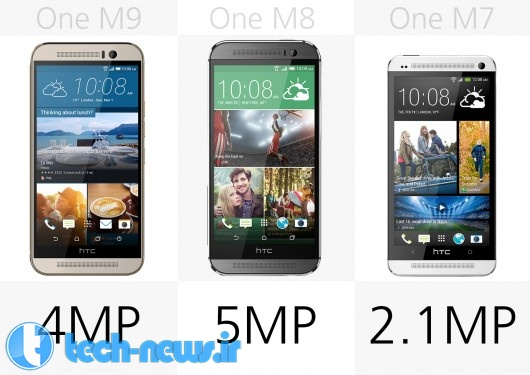 htc-one-m9-vs-one-m8-vs-one-m7-3