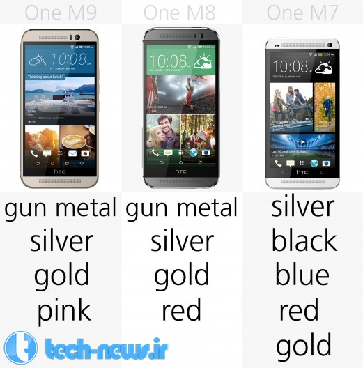 htc-one-m9-vs-one-m8-vs-one-m7-5