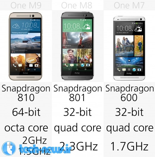 htc-one-m9-vs-one-m8-vs-one-m7-6