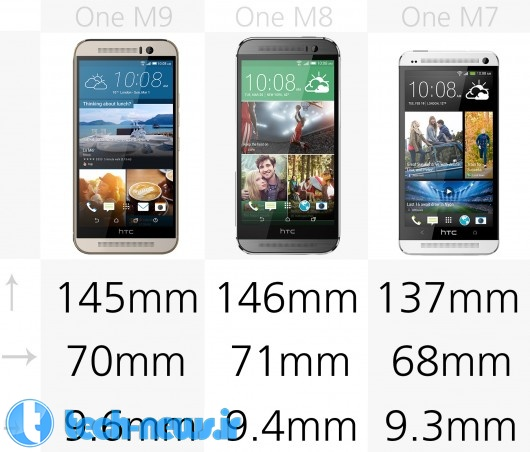 htc-one-m9-vs-one-m8-vs-one-m7-8