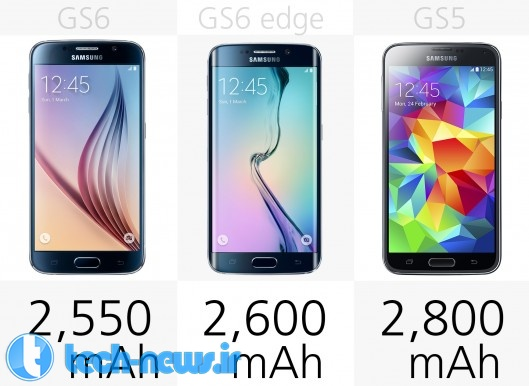 samsung-galaxy-s6-galaxy-s6-edge-vs-galaxy-s5-0