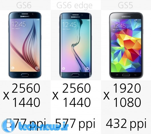 samsung-galaxy-s6-galaxy-s6-edge-vs-galaxy-s5-9